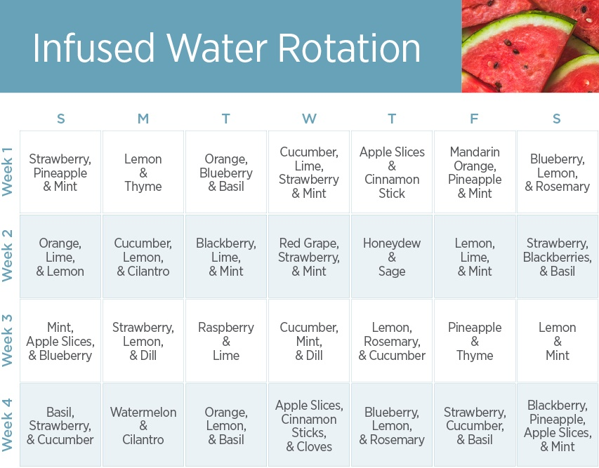 TGG_InfusedWaterRotationCalendar_96